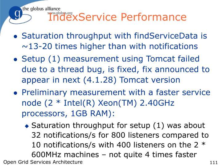 IndexService Performance
