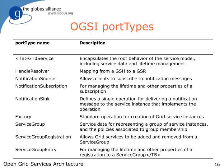 OGSI portTypes