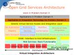 open grid services architecture1