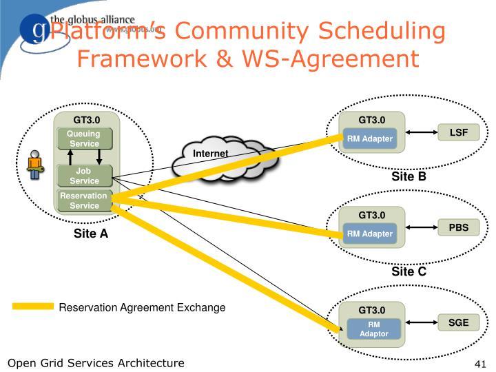 Platform's Community Scheduling Framework & WS-Agreement