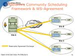 platform s community scheduling framework ws agreement