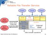 reliable file transfer service