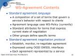 ws agreement contents