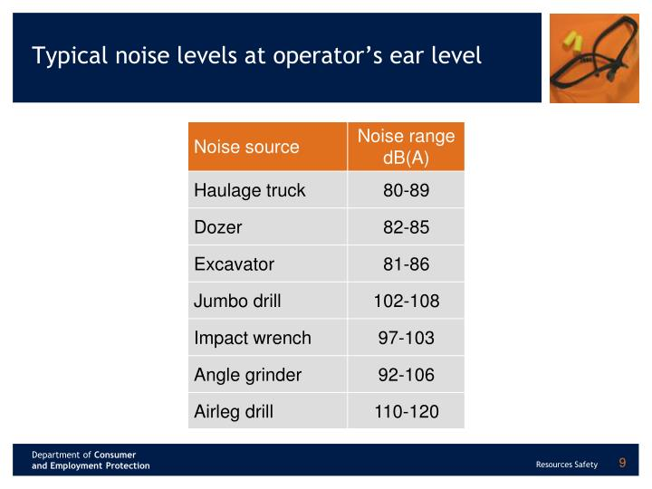 Typical noise levels at operator's ear level
