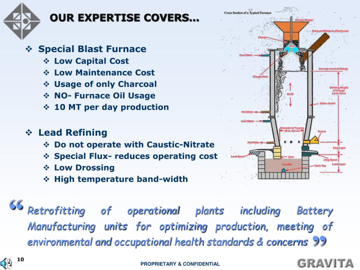 OUR EXPERTISE COVERS…