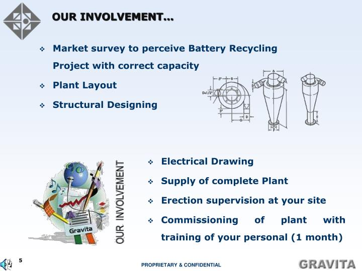 OUR INVOLVEMENT…