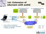 1st extension of eduroam with authz