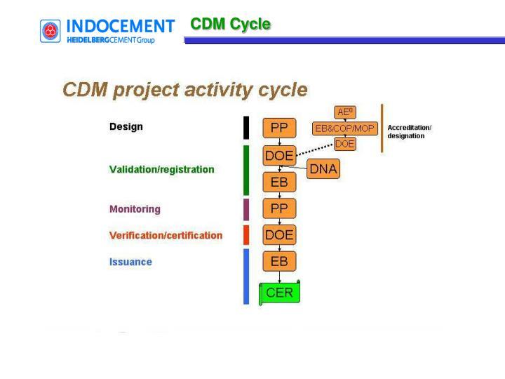 CDM Cycle