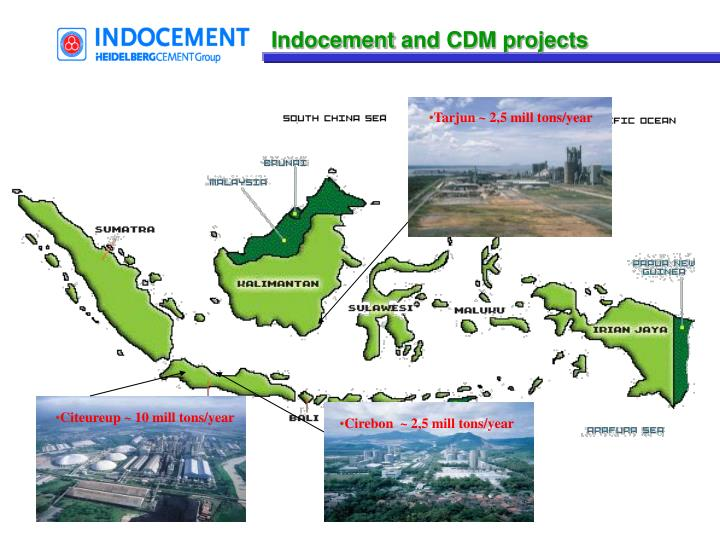 Indocement