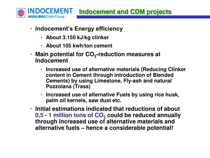Indocement's Energy efficiency