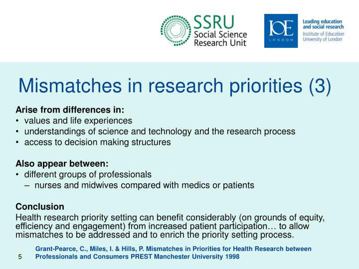 Mismatches in research priorities (3)