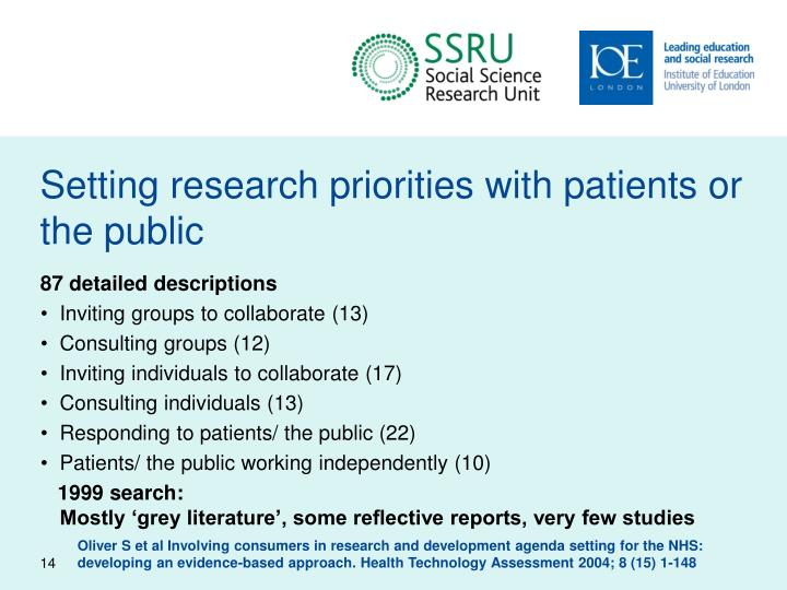 Setting research priorities with patients or the public