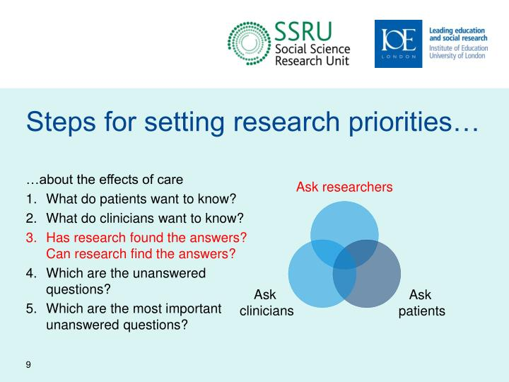 Steps for setting research priorities…