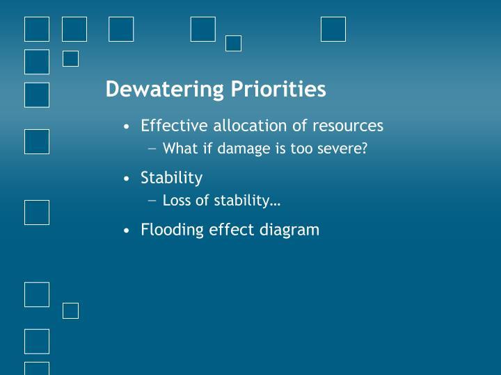 Dewatering Priorities