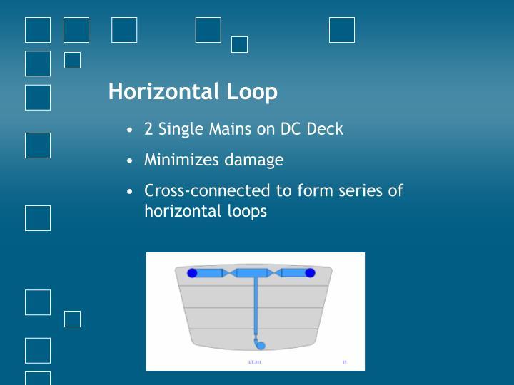Horizontal Loop