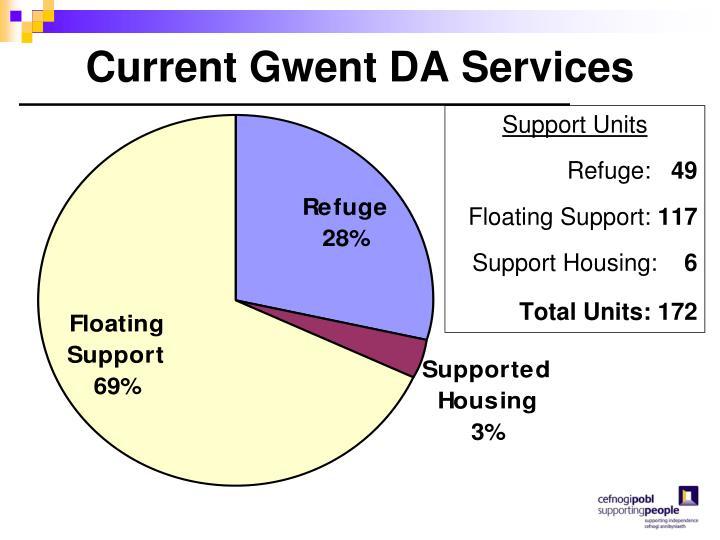 Current Gwent DA Services