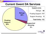 current gwent da services