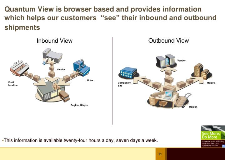 "Quantum View is browser based and provides information which helps our customers  ""see"" their inbound and outbound shipments"