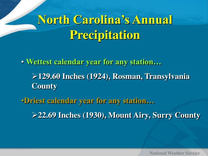 North Carolina's Annual Precipitation