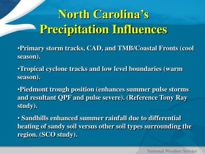 North Carolina's Precipitation Influences