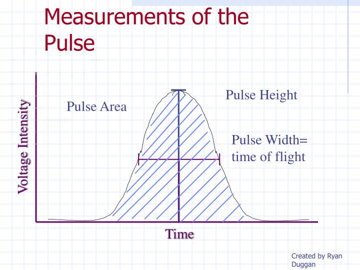 Pulse Height
