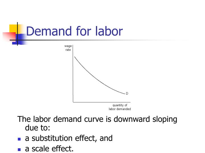 Demand for labor