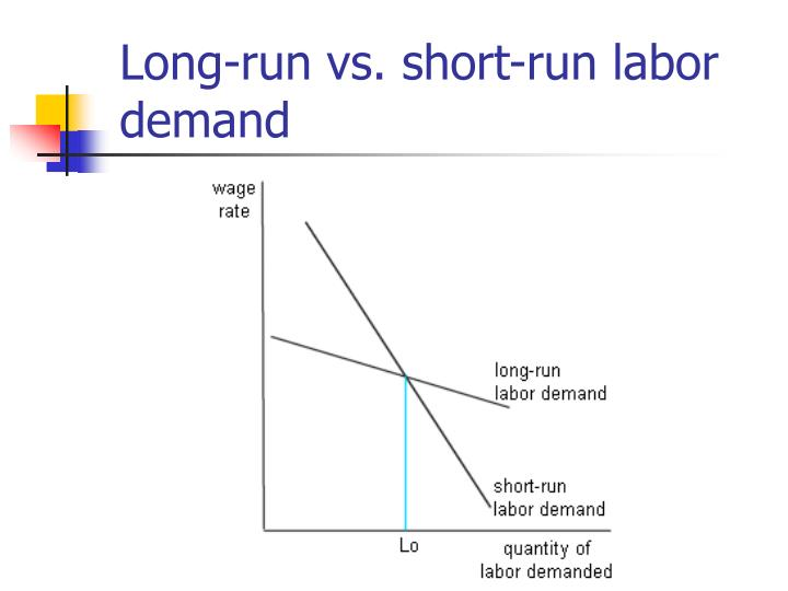 Long-run vs. short-run labor demand