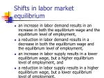 shifts in labor market equilibrium
