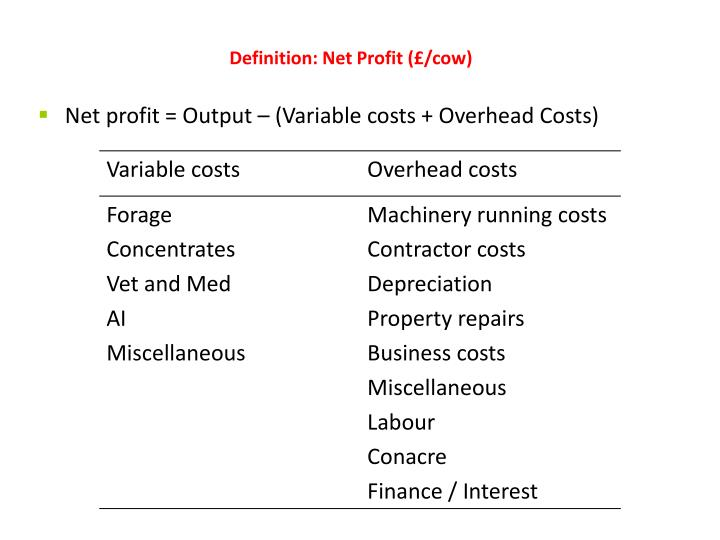 Definition: Net Profit (£/cow)