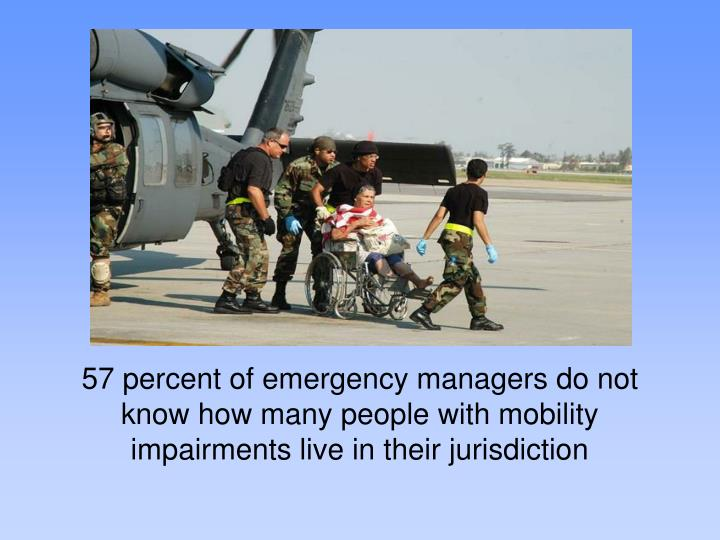57 percent of emergency managers do not know how many people with mobility impairments live in their jurisdiction