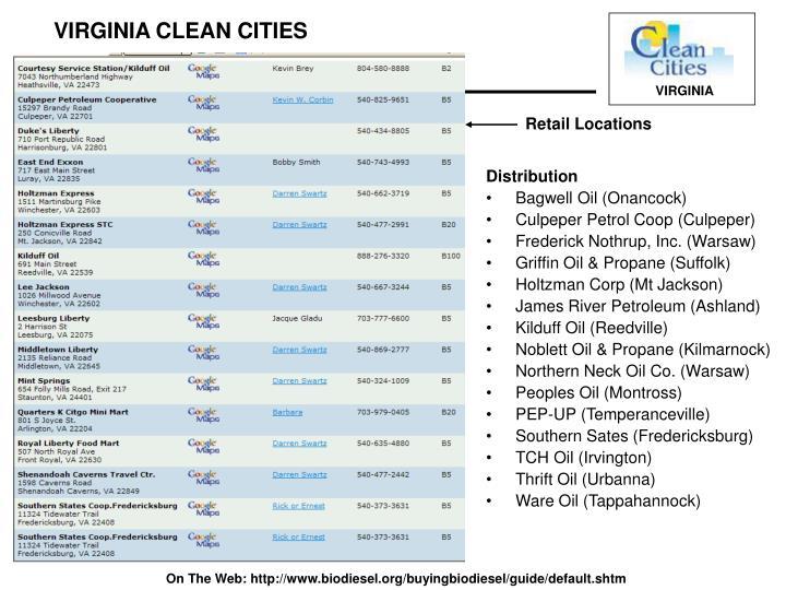 Retails Locations