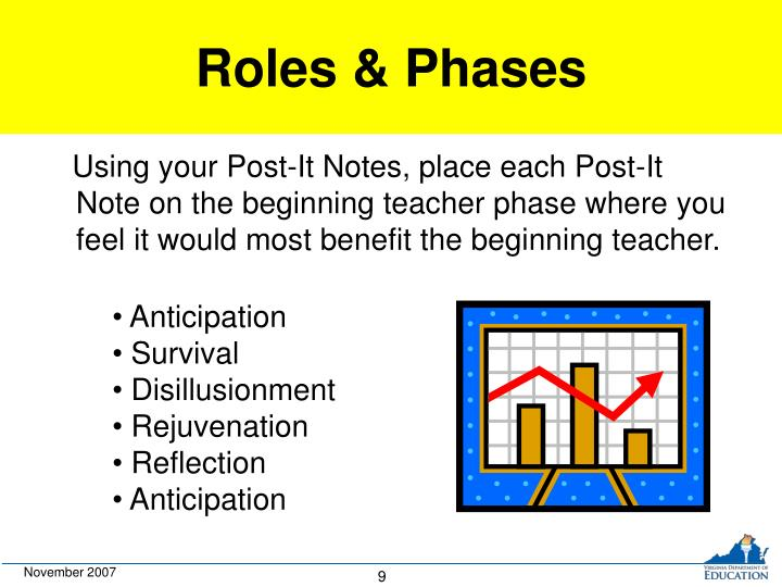 Roles & Phases