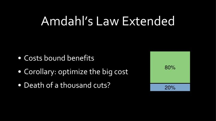 Amdahl's Law Extended