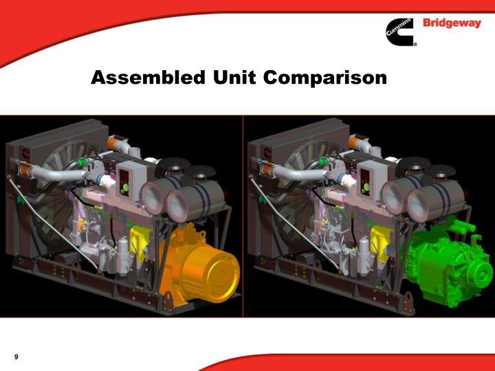 Assembled Unit Comparison