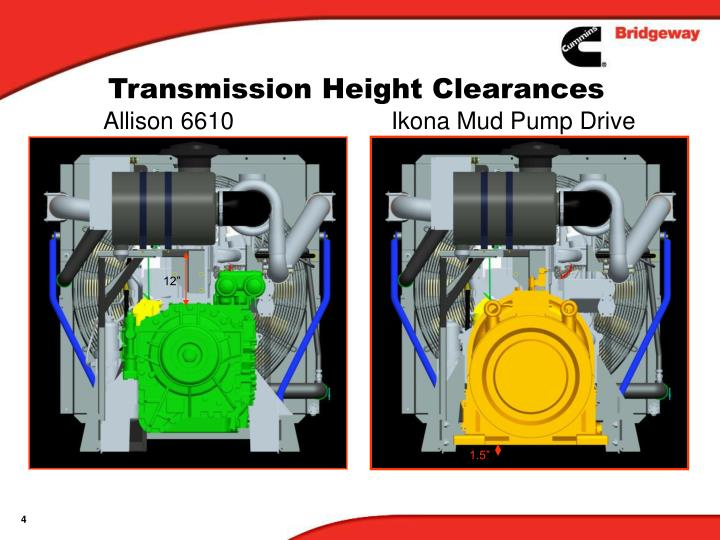 Transmission Height Clearances