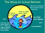 the wave of school reform