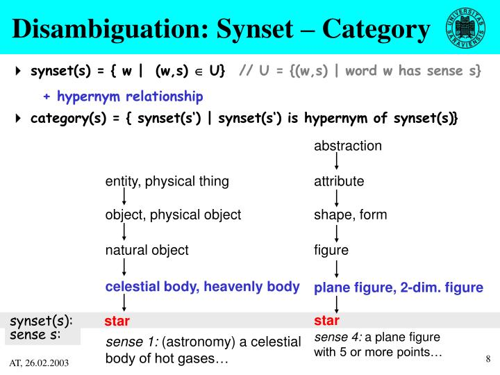 Disambiguation: Synset – Category