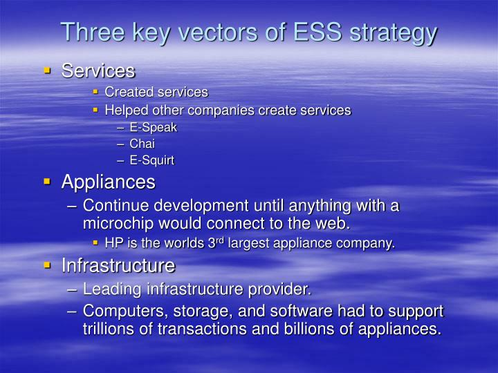 Three key vectors of ESS strategy