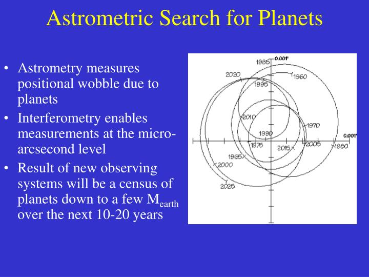Astrometric Search for Planets