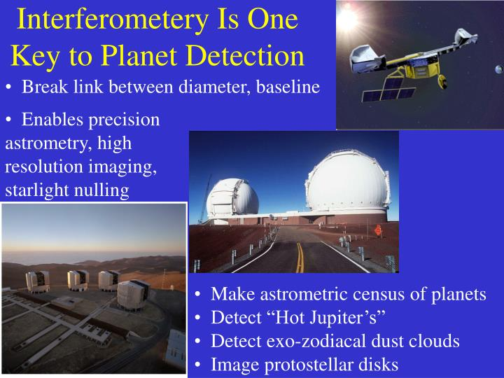 Interferometery Is One Key to Planet Detection