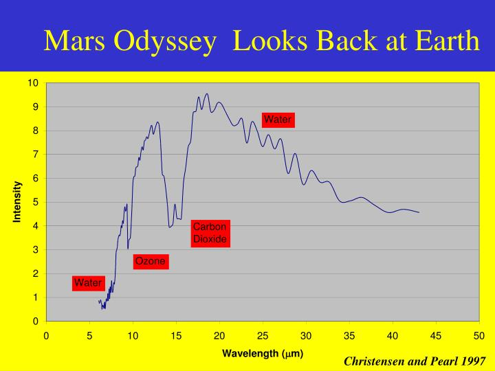 Mars Odyssey  Looks Back at Earth