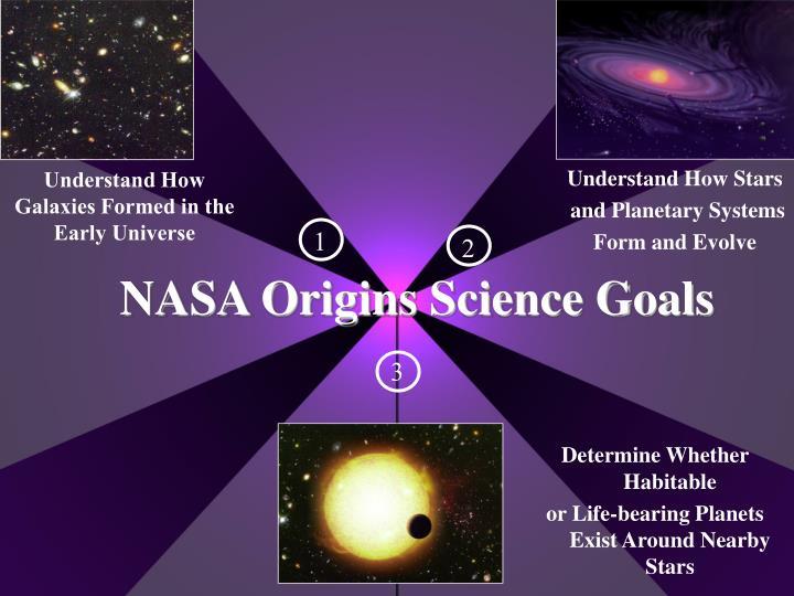 Understand How Stars
