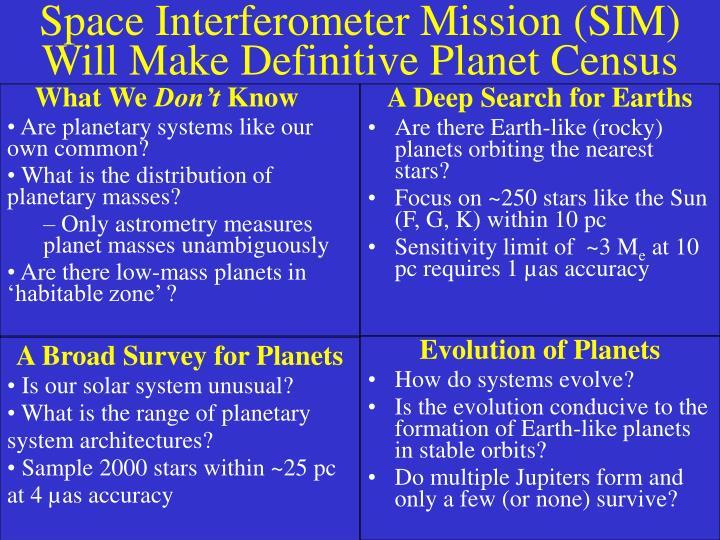Space Interferometer Mission (SIM) Will Make Definitive Planet Census