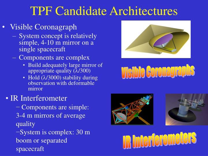 Visible Coronagraphs