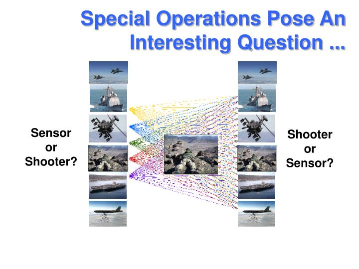Special Operations Pose An Interesting Question ...