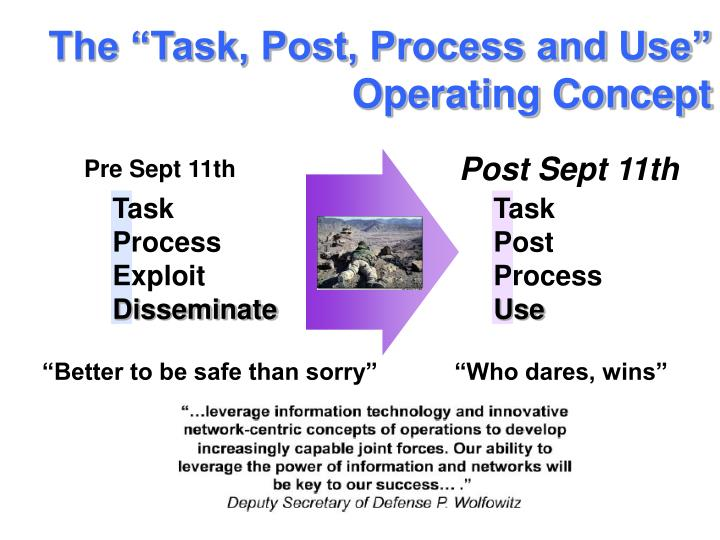 """The """"Task, Post, Process and Use"""" Operating Concept"""