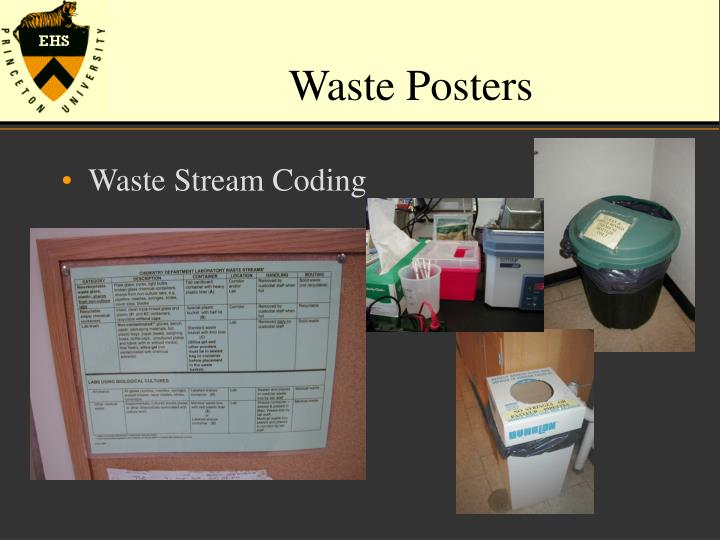 Waste Posters