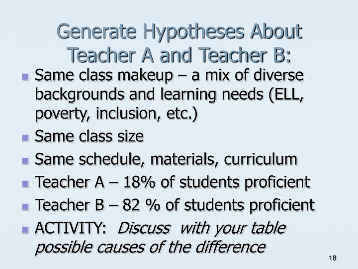 Generate Hypotheses About Teacher A and Teacher B: