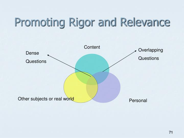 Promoting Rigor and Relevance