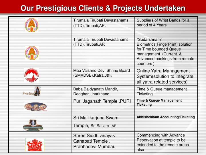 Our Prestigious Clients & Projects Undertaken